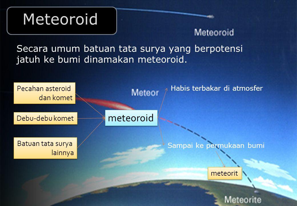 Meteoroid Secara umum batuan tata surya yang berpotensi jatuh ke bumi dinamakan meteoroid. Pecahan asteroid dan komet Debu-debu komet Batuan tata sury