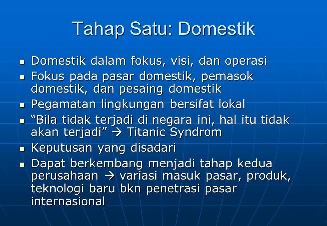 Tahap Pengembangan Perusahaan Transnasional Tahap Satu: Domestik Tahap Satu: Domestik Tahap Dua: Internasional Tahap Dua: Internasional Tahap Tiga: Mu