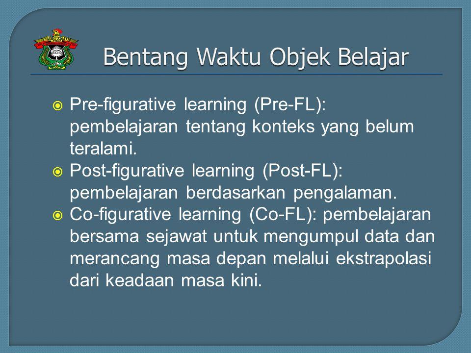  Pre-figurative learning (Pre-FL): pembelajaran tentang konteks yang belum teralami.