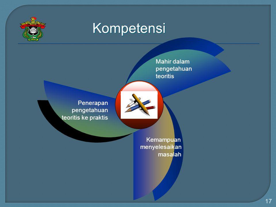 Penerapan pengetahuan teoritis ke praktis Mahir dalam pengetahuan teoritis Kemampuan menyelesaikan masalah Kompetensi 17
