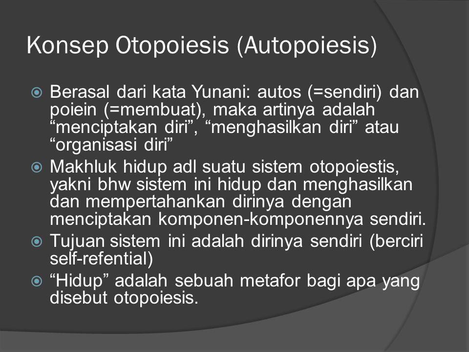 Konsep Otopoiesis (Autopoiesis)  Berasal dari kata Yunani: autos (=sendiri) dan poiein (=membuat), maka artinya adalah menciptakan diri , menghasilkan diri atau organisasi diri  Makhluk hidup adl suatu sistem otopoiestis, yakni bhw sistem ini hidup dan menghasilkan dan mempertahankan dirinya dengan menciptakan komponen-komponennya sendiri.