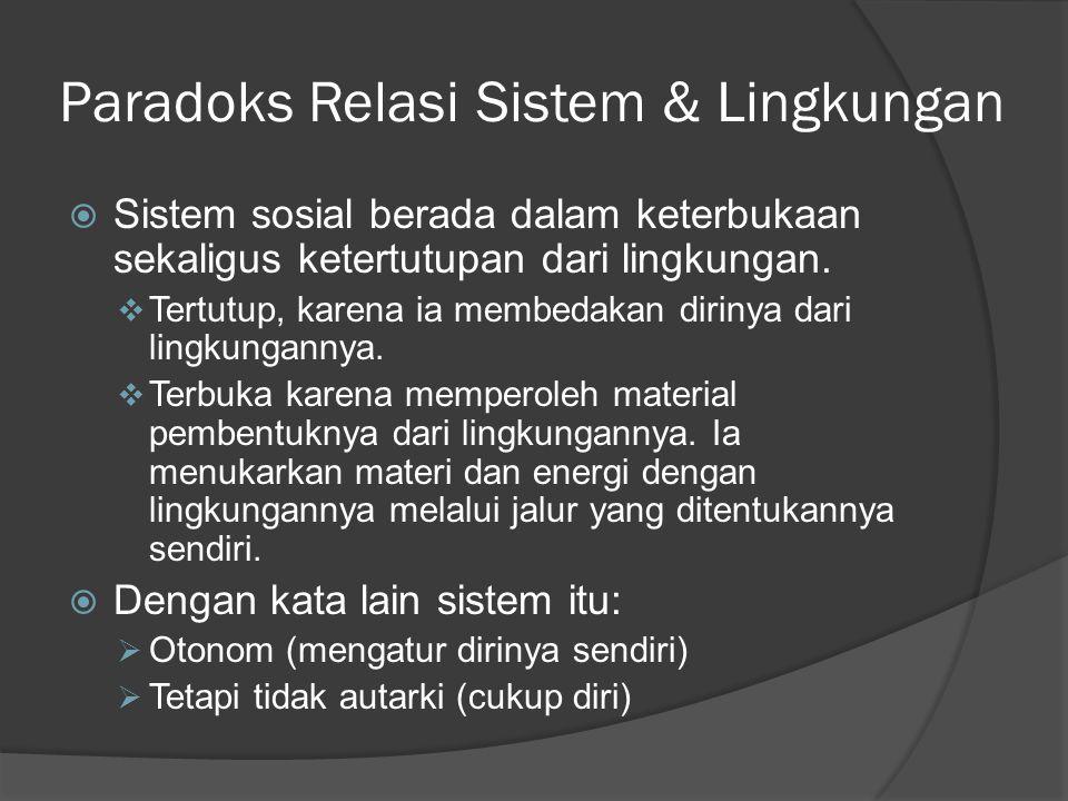 Paradoks Relasi Sistem & Lingkungan  Sistem sosial berada dalam keterbukaan sekaligus ketertutupan dari lingkungan.
