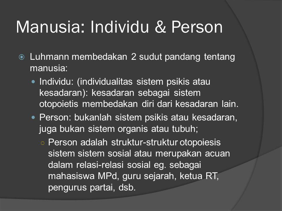 Manusia: Individu & Person  Luhmann membedakan 2 sudut pandang tentang manusia: Individu: (individualitas sistem psikis atau kesadaran): kesadaran sebagai sistem otopoietis membedakan diri dari kesadaran lain.