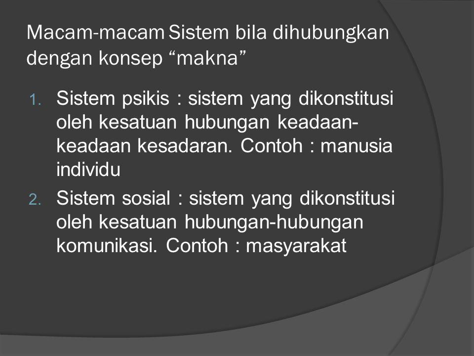 Macam-macam Sistem bila dihubungkan dengan konsep makna 1.
