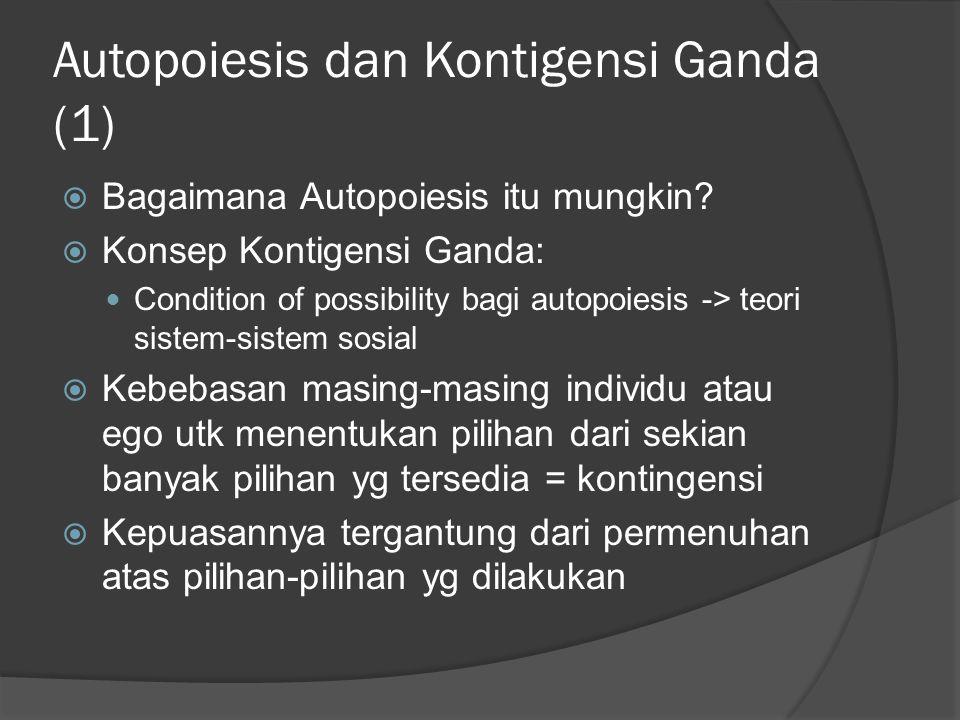 Autopoiesis dan Kontigensi Ganda (1)  Bagaimana Autopoiesis itu mungkin.