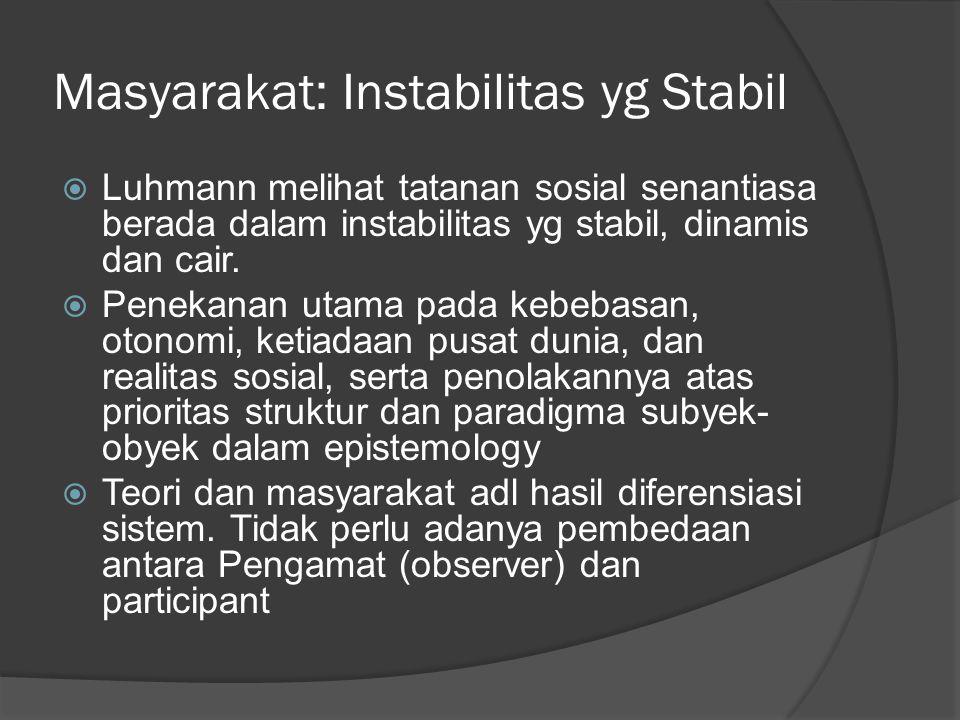 Masyarakat: Instabilitas yg Stabil  Luhmann melihat tatanan sosial senantiasa berada dalam instabilitas yg stabil, dinamis dan cair.