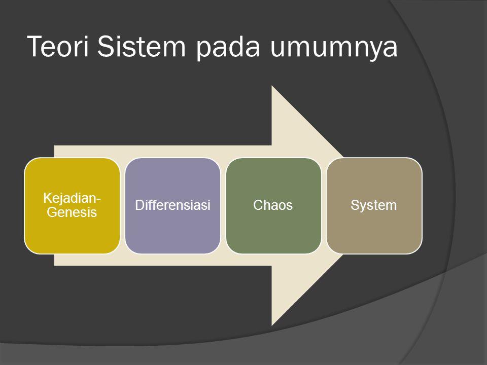  Suatu 'sistem' dapat diidentifikasikan sbg suatu 'keseluruhan dalam arti kesatuan yg lebih daripada sekedar jumlah bagian bagiannya,suatu jumlah unsur unsur dan juga hubungan2 diantara mereka satu sama lain.'Untuk membentuk sutau keseluruhan yg teratur di dalamnya terjadilah seleksi, relasi dan kontrol atas unsur2 pembentuknya.