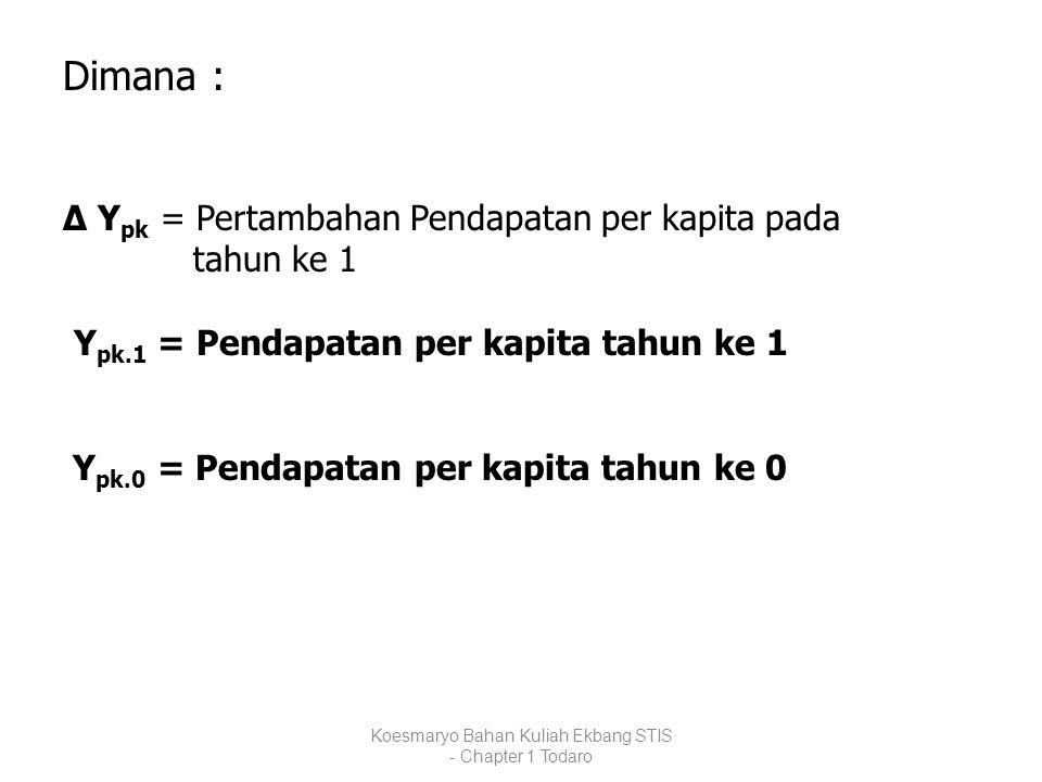 Dimana : Δ Y pk = Pertambahan Pendapatan per kapita pada tahun ke 1 Y pk.1 = Pendapatan per kapita tahun ke 1 Y pk.0 = Pendapatan per kapita tahun ke