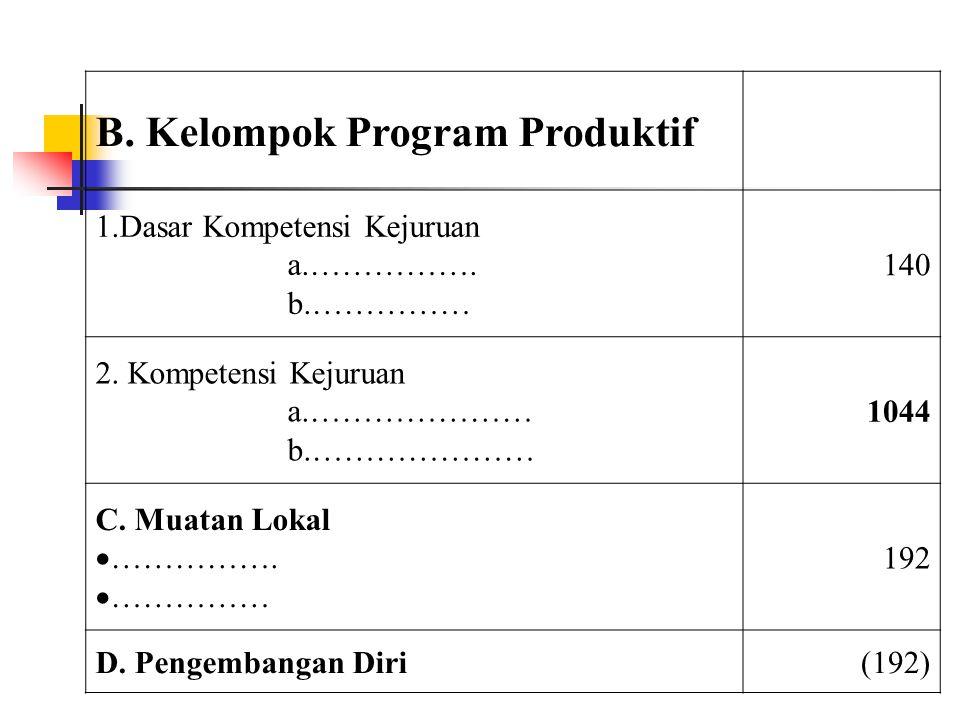 B. Kelompok Program Produktif 1.Dasar Kompetensi Kejuruan a.……………. b.…………… 140 2. Kompetensi Kejuruan a.………………… b.………………… 1044 C. Muatan Lokal  ……………