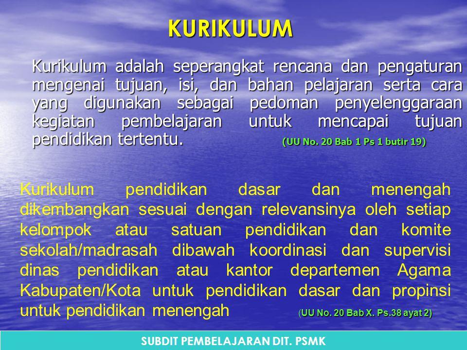 KURIKULUM Kurikulum adalah seperangkat rencana dan pengaturan mengenai tujuan, isi, dan bahan pelajaran serta cara yang digunakan sebagai pedoman peny
