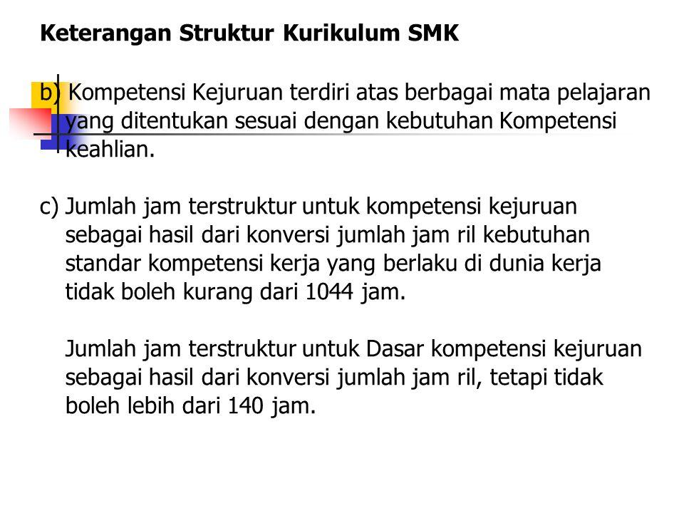 Keterangan Struktur Kurikulum SMK b) Kompetensi Kejuruan terdiri atas berbagai mata pelajaran yang ditentukan sesuai dengan kebutuhan Kompetensi keahl