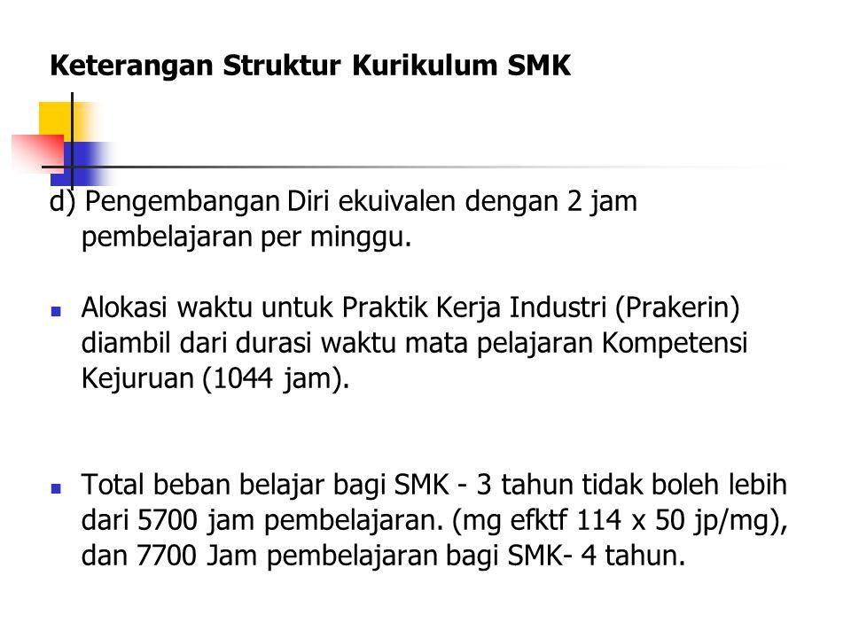 Keterangan Struktur Kurikulum SMK d) Pengembangan Diri ekuivalen dengan 2 jam pembelajaran per minggu. Alokasi waktu untuk Praktik Kerja Industri (Pra