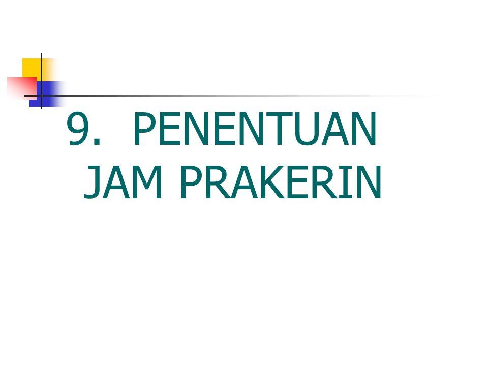 9. PENENTUAN JAM PRAKERIN