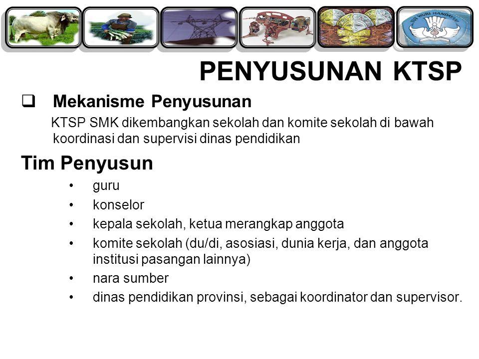 PENYUSUNAN KTSP  Mekanisme Penyusunan KTSP SMK dikembangkan sekolah dan komite sekolah di bawah koordinasi dan supervisi dinas pendidikan Tim Penyusu