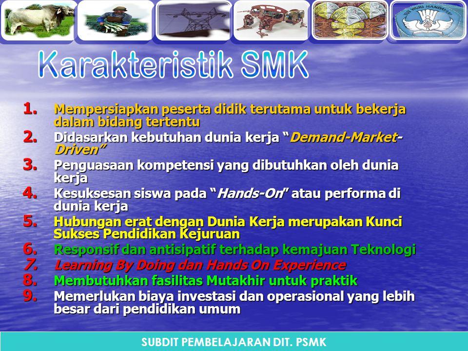K T S PK T S PK T S PK T S P KTSP adalah istilah generik dari kurikulum operasional yang disusun oleh dan dilaksanakan di masing-masing satuan pendidikan.