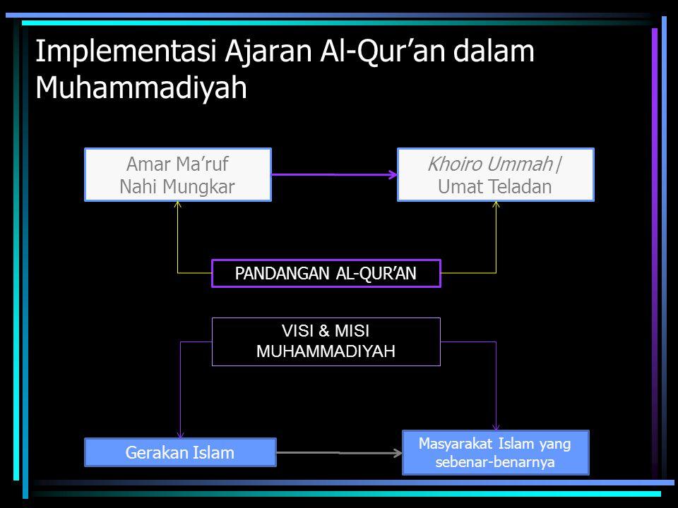 Implementasi Ajaran Al-Qur'an dalam Muhammadiyah Gerakan Islam Masyarakat Islam yang sebenar-benarnya Amar Ma'ruf Nahi Mungkar Khoiro Ummah / Umat Tel