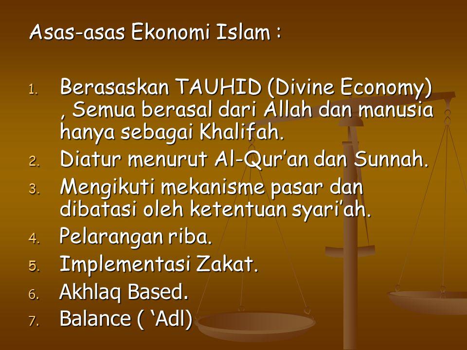 Asas-asas Ekonomi Islam : 1.