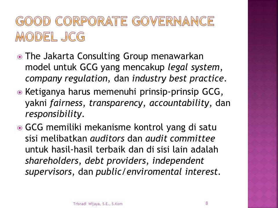  The Jakarta Consulting Group menawarkan model untuk GCG yang mencakup legal system, company regulation, dan industry best practice.