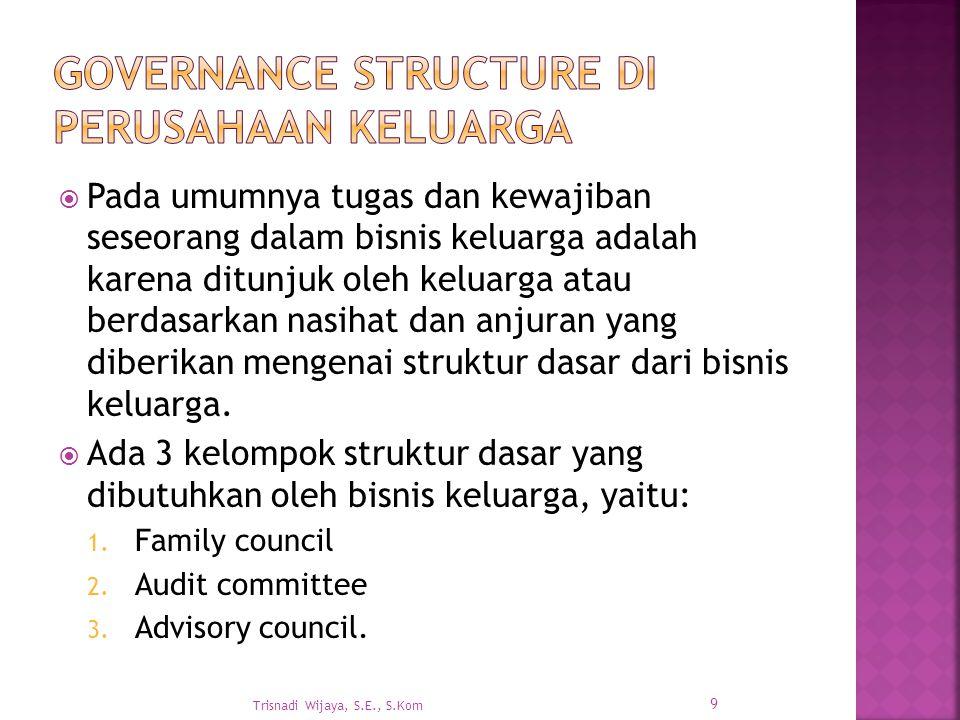  Pada umumnya tugas dan kewajiban seseorang dalam bisnis keluarga adalah karena ditunjuk oleh keluarga atau berdasarkan nasihat dan anjuran yang diberikan mengenai struktur dasar dari bisnis keluarga.