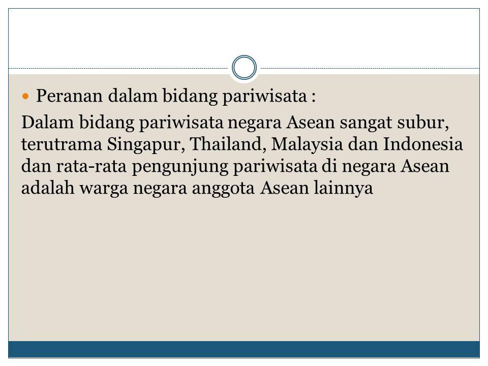 Peranan ASEAN dalam bidang pertahanan dan keamanan.