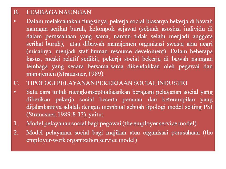 B.LEMBAGA NAUNGAN Dalam melaksanakan fungsinya, pekerja social biasanya bekerja di bawah naungan serikat buruh, kelompok sejawat (sebuah asosiasi indi
