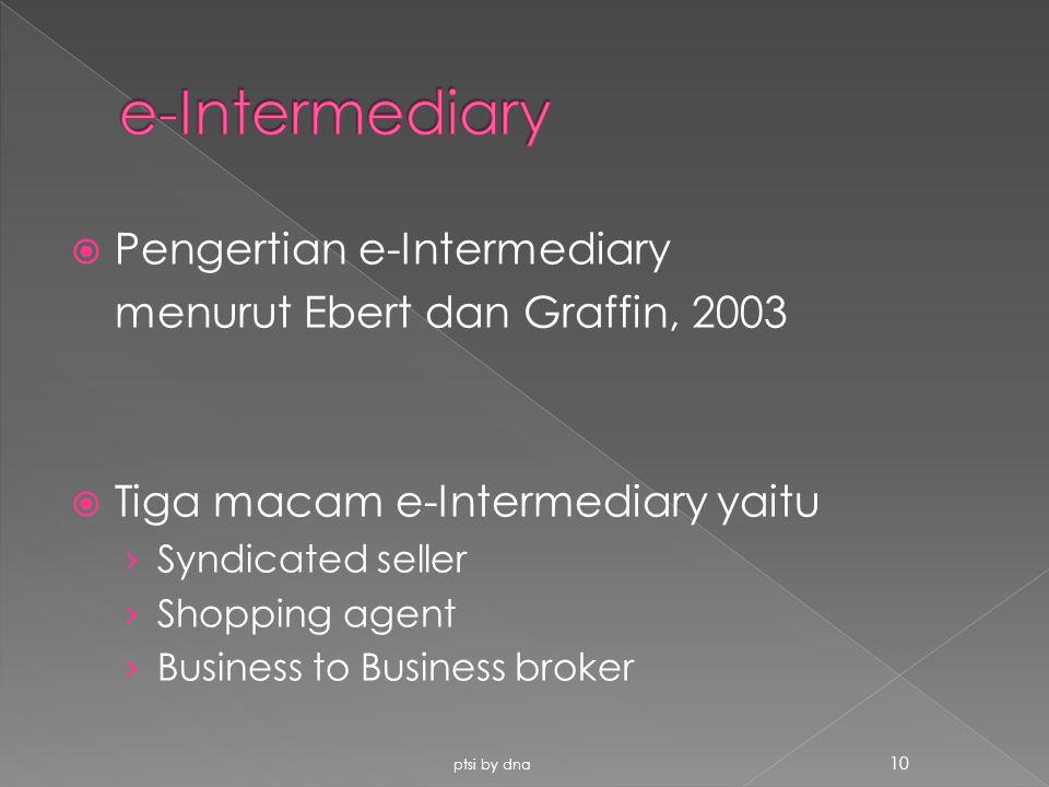  Pengertian e-Intermediary menurut Ebert dan Graffin, 2003  Tiga macam e-Intermediary yaitu › Syndicated seller › Shopping agent › Business to Busin
