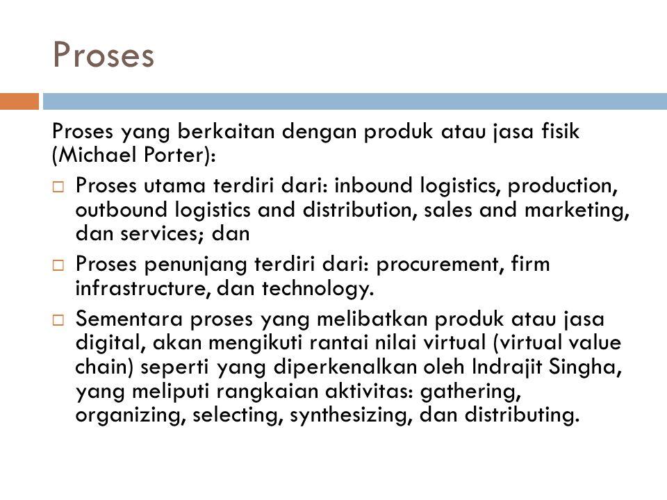 Proses Proses yang berkaitan dengan produk atau jasa fisik (Michael Porter):  Proses utama terdiri dari: inbound logistics, production, outbound logi
