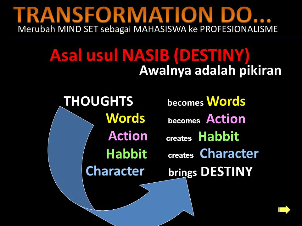 Merubah MIND SET sebagai MAHASISWA ke PROFESIONALISME THOUGHTS Awalnya adalah pikiran becomes Words becomes Action Habbit creates Character brings DESTINY Words Action Character creates Habbit Asal usul NASIB (DESTINY)