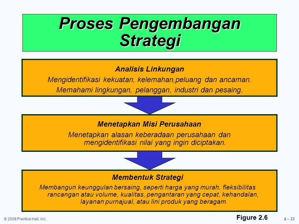© 2008 Prentice Hall, Inc.2 – 33 Proses Pengembangan Strategi Menetapkan Misi Perusahaan Menetapkan alasan keberadaan perusahaan dan mengidentifikasi nilai yang ingin diciptakan.