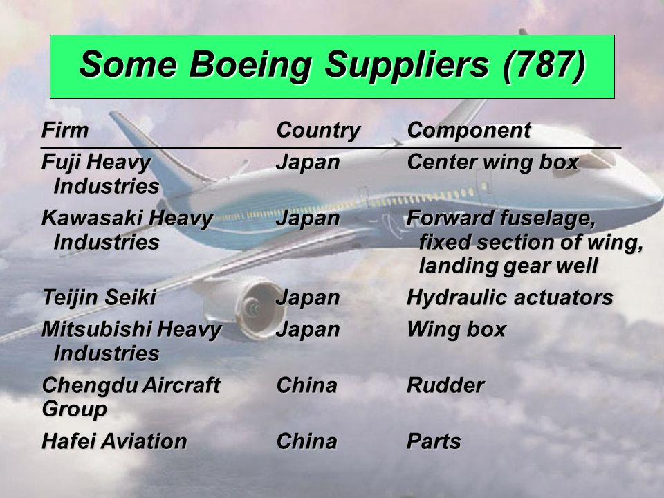 © 2008 Prentice Hall, Inc.2 – 6 Some Boeing Suppliers (787) FirmCountryComponent Korean AviationSouthWingtips Korea Korea SaabSwedenCargo access doors