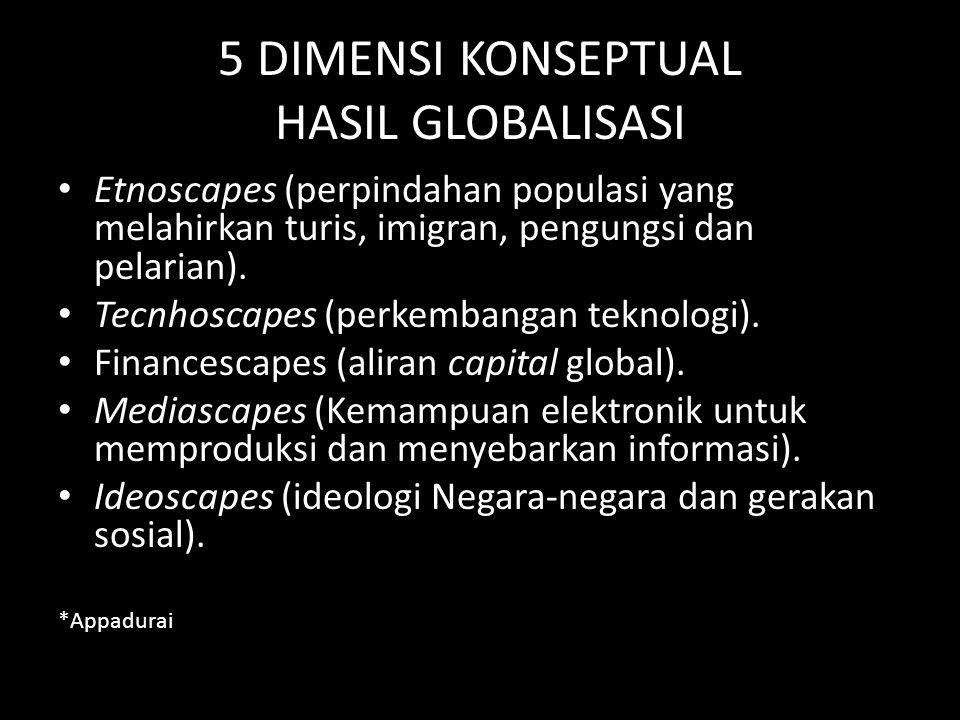 5 DIMENSI KONSEPTUAL HASIL GLOBALISASI Etnoscapes (perpindahan populasi yang melahirkan turis, imigran, pengungsi dan pelarian). Tecnhoscapes (perkemb