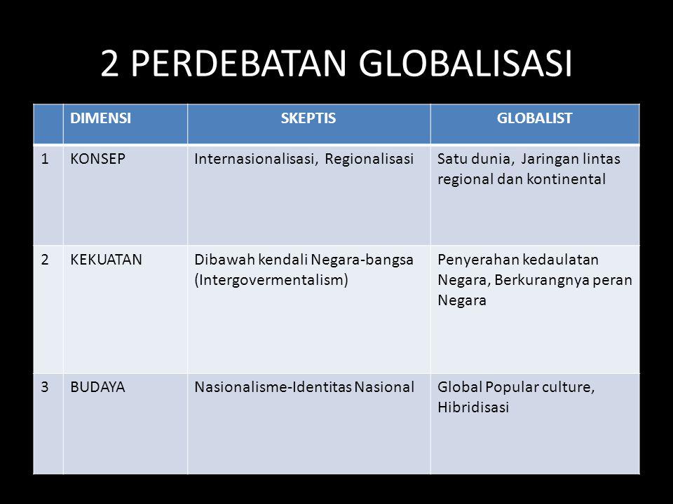 2 PERDEBATAN GLOBALISASI DIMENSISKEPTISGLOBALIST 1KONSEPInternasionalisasi, RegionalisasiSatu dunia, Jaringan lintas regional dan kontinental 2KEKUATA