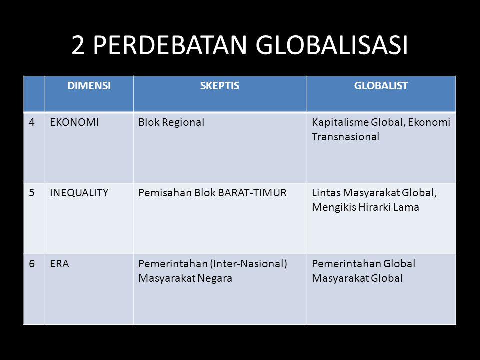 2 PERDEBATAN GLOBALISASI DIMENSISKEPTISGLOBALIST 4EKONOMIBlok RegionalKapitalisme Global, Ekonomi Transnasional 5INEQUALITYPemisahan Blok BARAT-TIMURL