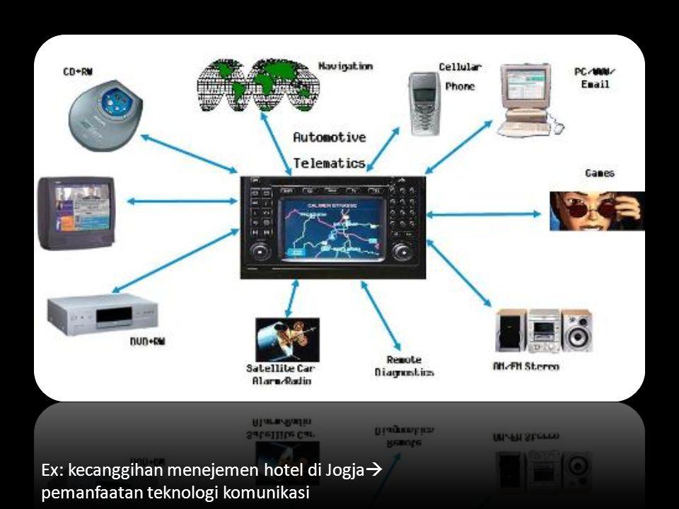 Ex: kecanggihan menejemen hotel di Jogja  pemanfaatan teknologi komunikasi