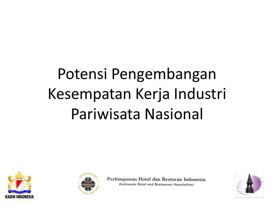 Potensi Pengembangan Kesempatan Kerja Industri Pariwisata Nasional