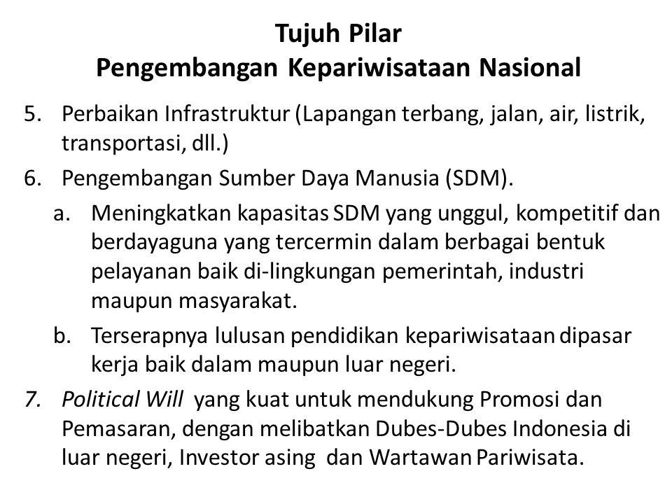 Tujuh Pilar Pengembangan Kepariwisataan Nasional 5.Perbaikan Infrastruktur (Lapangan terbang, jalan, air, listrik, transportasi, dll.) 6.Pengembangan Sumber Daya Manusia (SDM).