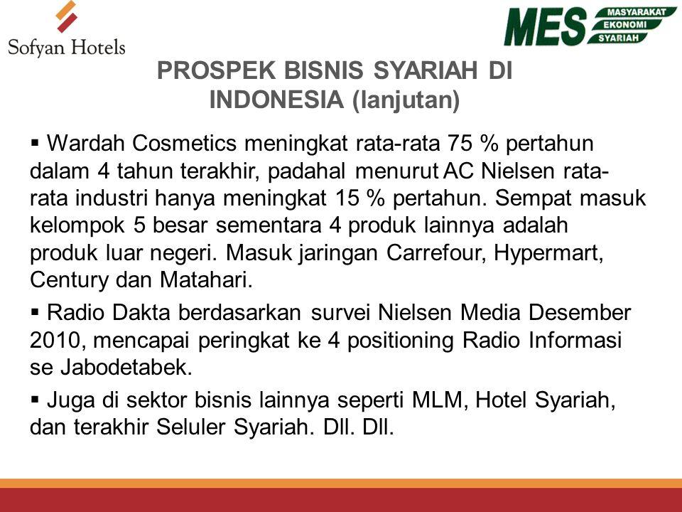 PROSPEK BISNIS SYARIAH DI INDONESIA (lanjutan)  Wardah Cosmetics meningkat rata-rata 75 % pertahun dalam 4 tahun terakhir, padahal menurut AC Nielsen rata- rata industri hanya meningkat 15 % pertahun.