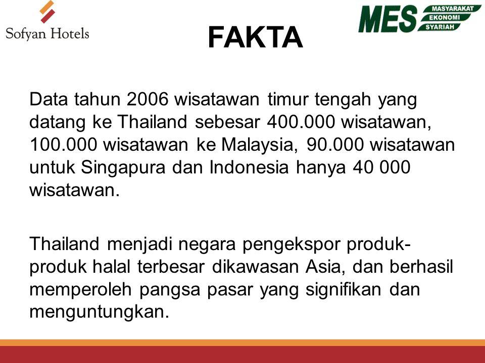 Data tahun 2006 wisatawan timur tengah yang datang ke Thailand sebesar 400.000 wisatawan, 100.000 wisatawan ke Malaysia, 90.000 wisatawan untuk Singapura dan Indonesia hanya 40 000 wisatawan.