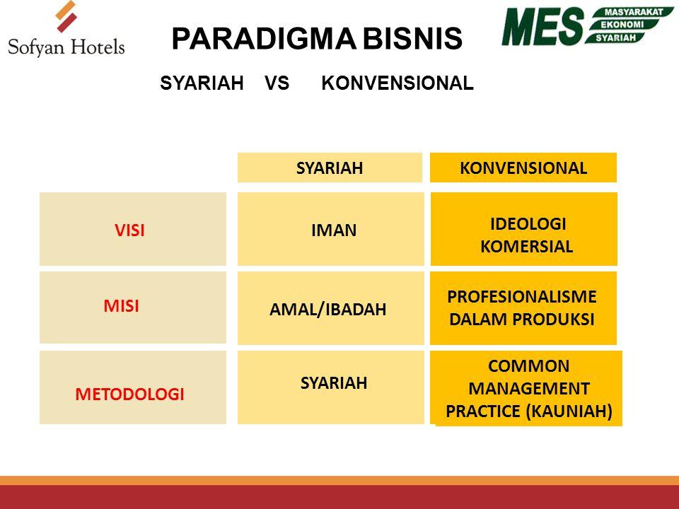 PARADIGMA BISNIS SYARIAH VS KONVENSIONAL VISIIMAN IDEOLOGI KOMERSIAL MISI AMAL/IBADAH PROFESIONALISME DALAM PRODUKSI METODOLOGI SYARIAH COMMON MANAGEMENT PRACTICE (KAUNIAH) SYARIAHKONVENSIONAL