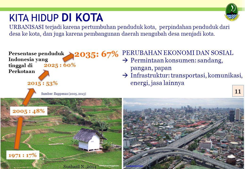 Persentase penduduk Indonesia yang tinggal di Perkotaan KITA HIDUP DI KOTA URBANISASI terjadi karena pertumbuhan penduduk kota, perpindahan penduduk d