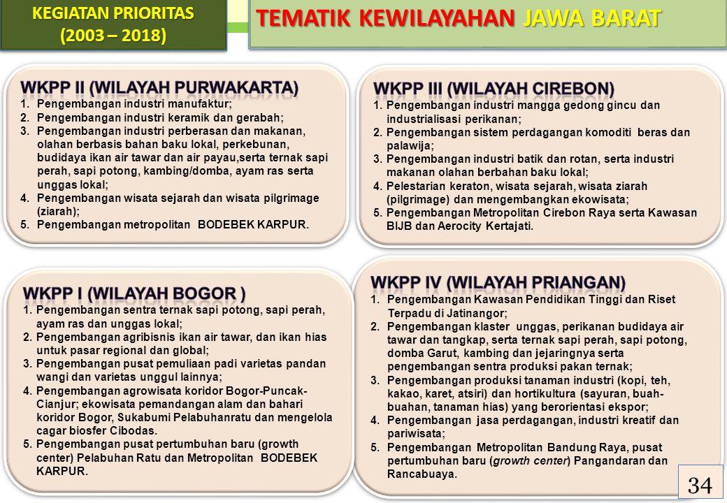 KEGIATAN PRIORITAS (2003 – 2018) KEGIATAN PRIORITAS (2003 – 2018) TEMATIK KEWILAYAHAN JAWA BARAT 34