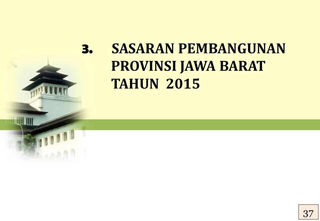 3. SASARAN PEMBANGUNAN PROVINSI JAWA BARAT TAHUN 2015 38 37