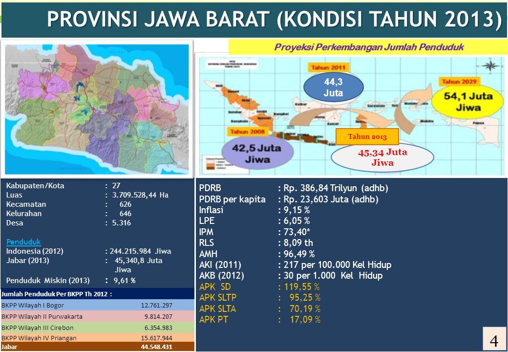 Kabupaten/Kota : 27 Luas : 3.709.528,44 Ha Kecamatan : 626 Kelurahan : 646 Desa : 5.316 Penduduk Indonesia (2012) : 244.215.984 Jiwa Jabar (2013) : 45