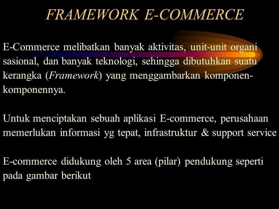 Business-to-Business (B2B): E-commerce penjual dan pembelinya adalah organisasi/perusahaan Business-to-Consumers (B2C): E-commerce yang penjualnya adalah perusahaan, dan pembelinya adalah perorangan Tipe-tipe transaksi E-Commerce (1)