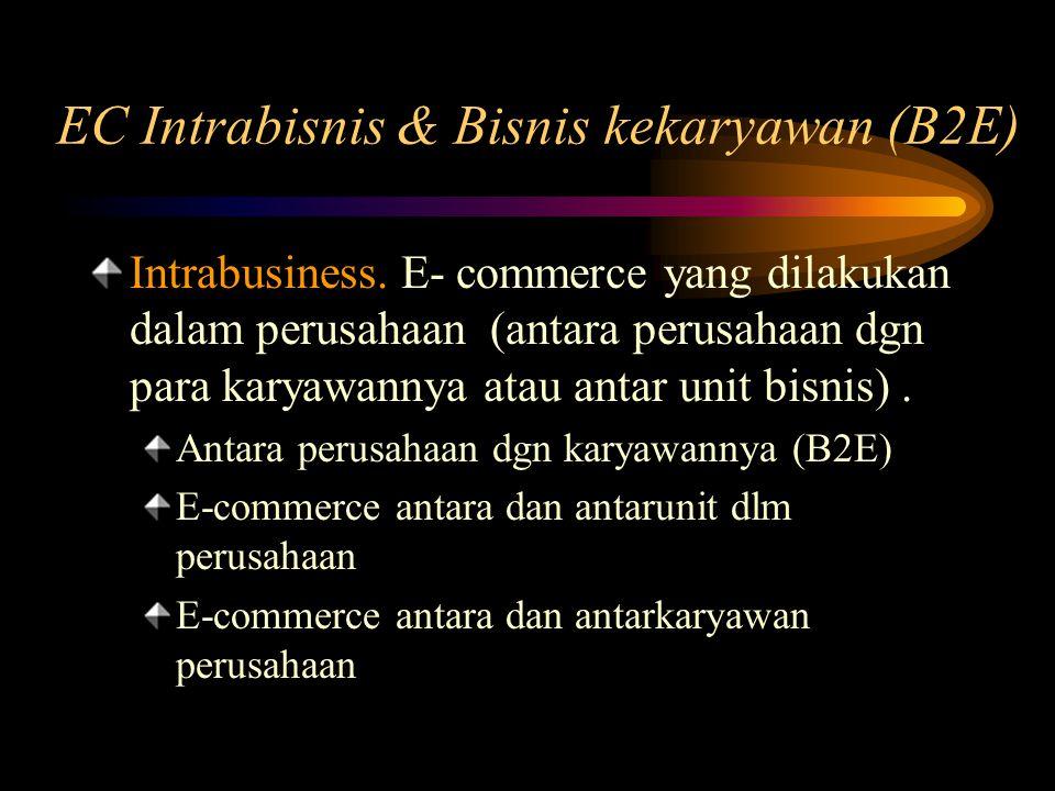 Intrabusiness. E- commerce yang dilakukan dalam perusahaan (antara perusahaan dgn para karyawannya atau antar unit bisnis). Antara perusahaan dgn kary