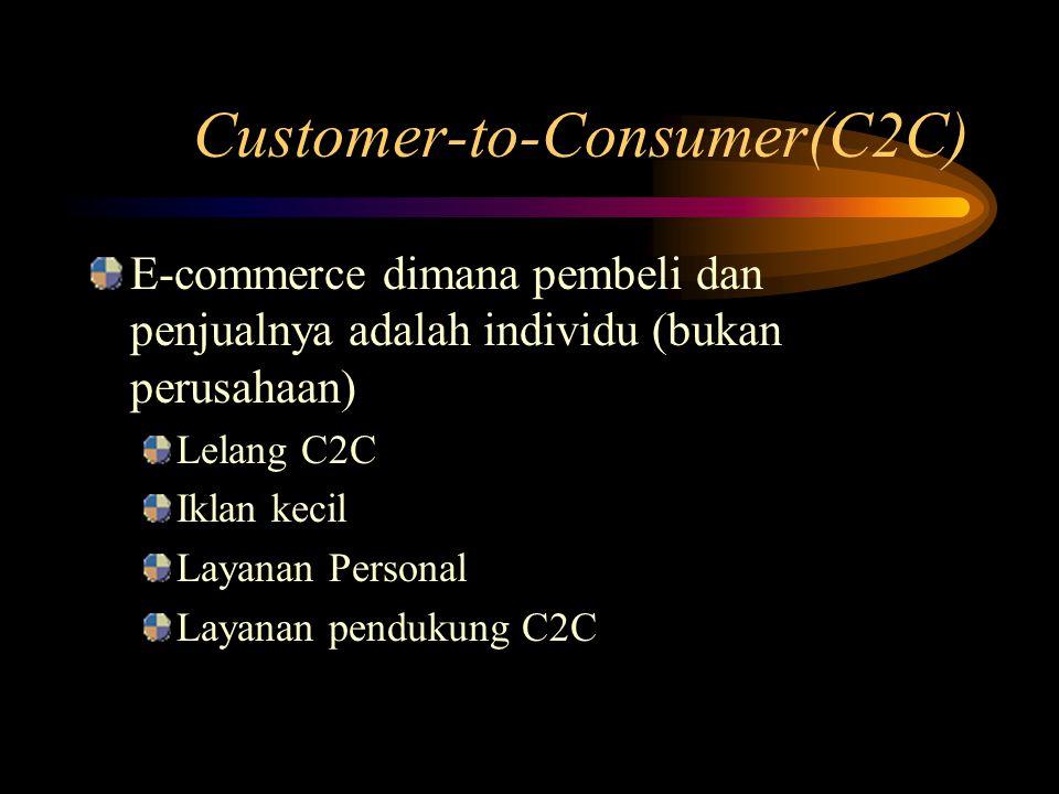 E-commerce dimana pembeli dan penjualnya adalah individu (bukan perusahaan) Lelang C2C Iklan kecil Layanan Personal Layanan pendukung C2C Customer-to-