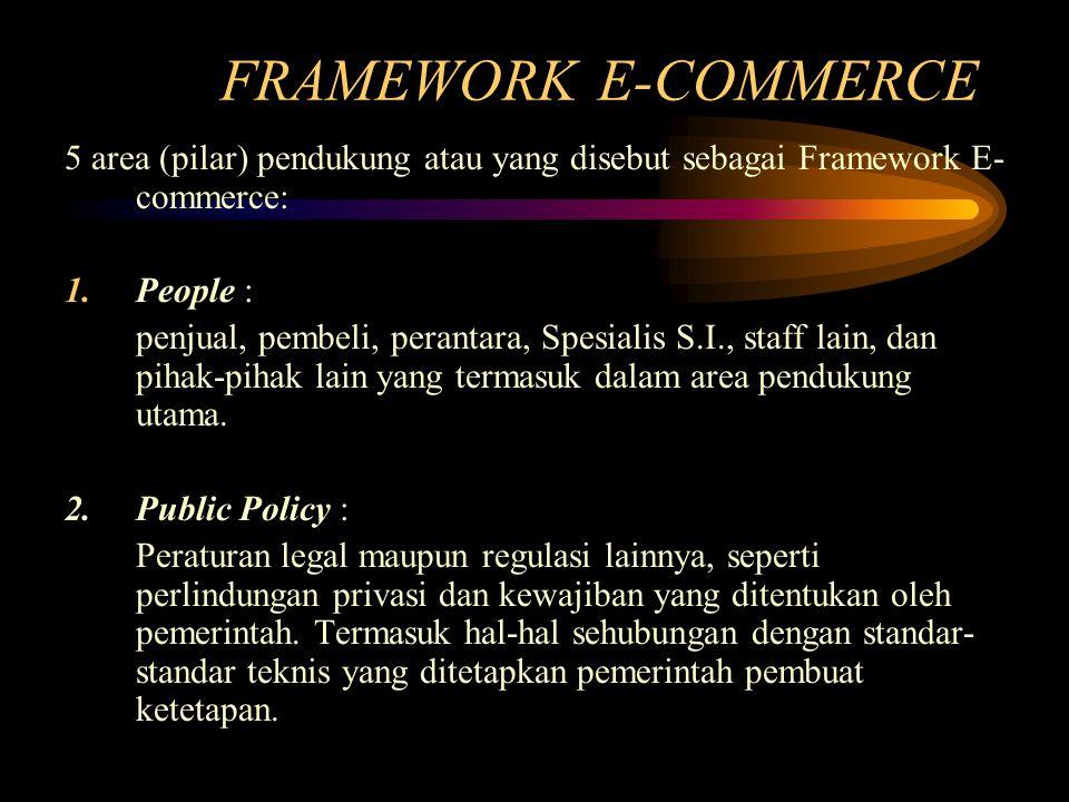 5 area (pilar) pendukung atau yang disebut sebagai Framework E- commerce: 1.People : penjual, pembeli, perantara, Spesialis S.I., staff lain, dan piha
