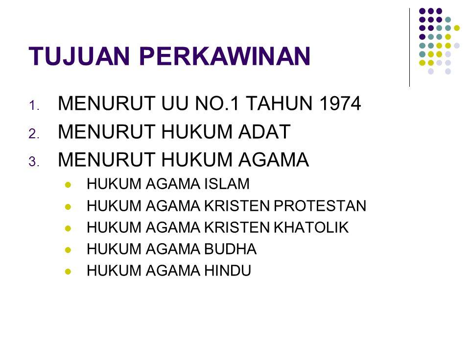 TUJUAN PERKAWINAN 1. MENURUT UU NO.1 TAHUN 1974 2. MENURUT HUKUM ADAT 3. MENURUT HUKUM AGAMA HUKUM AGAMA ISLAM HUKUM AGAMA KRISTEN PROTESTAN HUKUM AGA