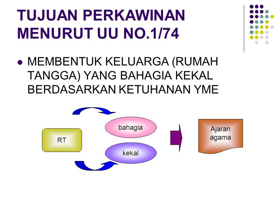 TUJUAN PERKAWINAN MENURUT UU NO.1/74 MEMBENTUK KELUARGA (RUMAH TANGGA) YANG BAHAGIA KEKAL BERDASARKAN KETUHANAN YME RT bahagia kekal Ajaran agama