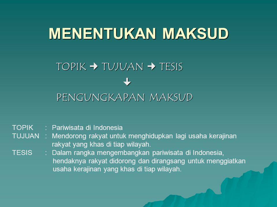 MENENTUKAN MAKSUD TOPIK TUJUAN TESIS  PENGUNGKAPAN MAKSUD TOPIK:Pariwisata di Indonesia TUJUAN: Mendorong rakyat untuk menghidupkan lagi usaha kerajinan rakyat yang khas di tiap wilayah.